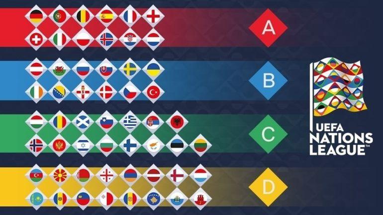 La composición de las distintas ligas en la UEFA Nations League.