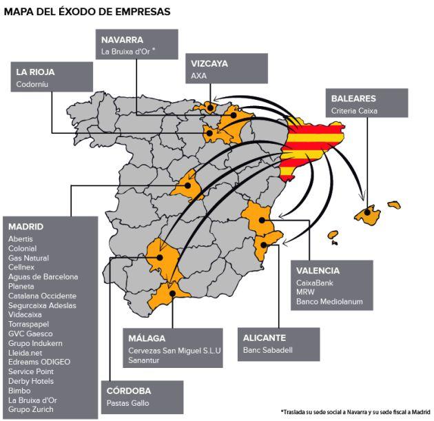 """Guindos avisa de que la marcha de 800 empresas de Cataluña es un """"aperitivo"""" si hay independencia"""