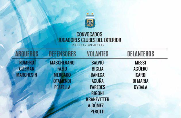 Jugadores convocados por Argentina para los amistosos contra Rusia e Israel