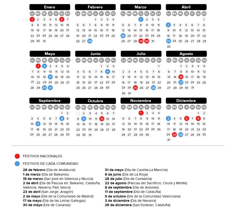 Consulta el calendario laboral 2018 de cada comunidad autónoma
