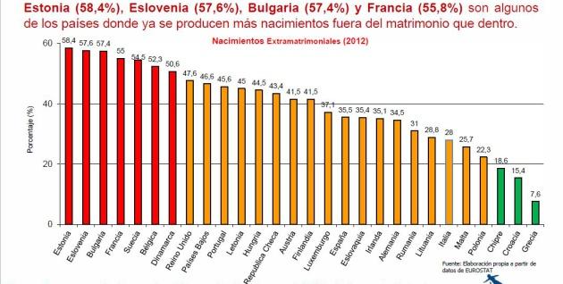 Informe de la evolución de la familia en Europa en 2014