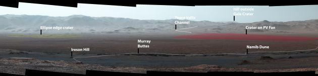 La imagen del recorrido de 'Curiosity'.