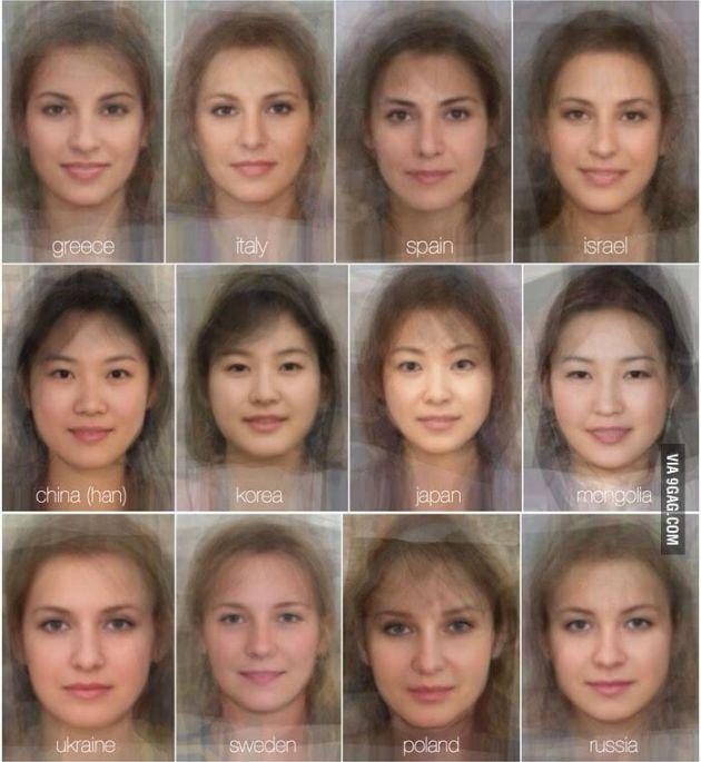 Mezcla de rostros femeninos por países realizado por Collin Spears a través de FaceResearch.org