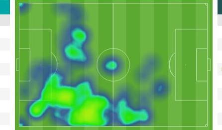 Mapa de calor de Neymar en el Bernabéu