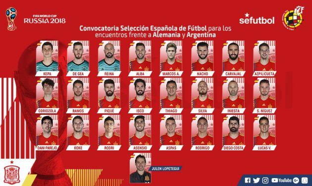 Lista de Lopetegui para los amistosos contra Alemania y Argentina