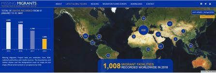 Número de migrantes y refugiados muertos en el mundo según la OIM