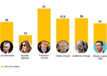 La Audiencia Nacional condena a 51 años de cárcel a Correa; 33 a Bárcenas y al PP por lucrarse con la trama de corrupción