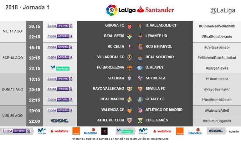 El Barça debutará en la Liga en el horario más tardío