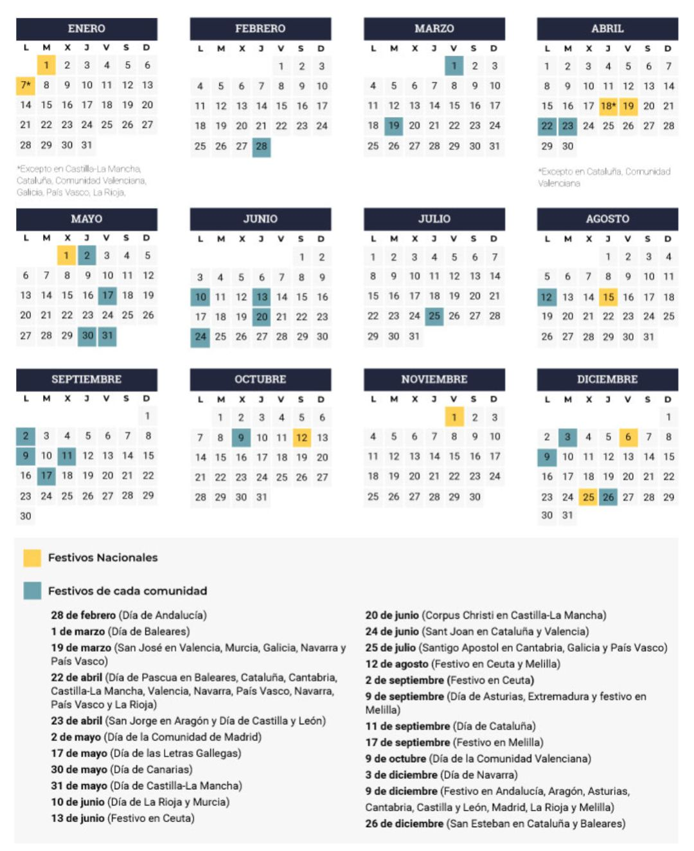 Fiestas 2019 as ser el calendario laboral de 2019 for Calendario eventos madrid