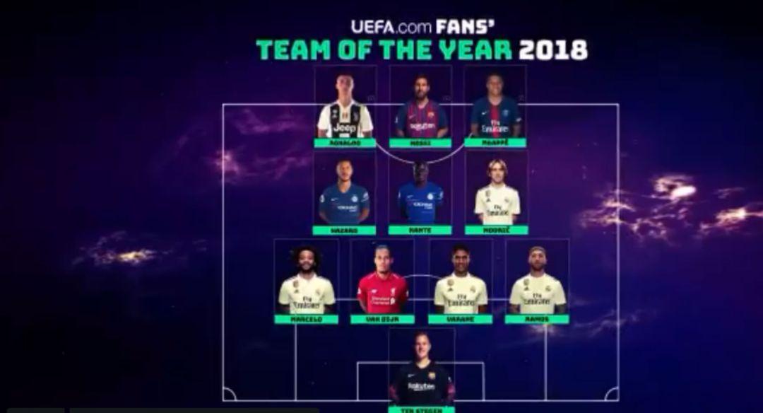 Messi en el equipo del año
