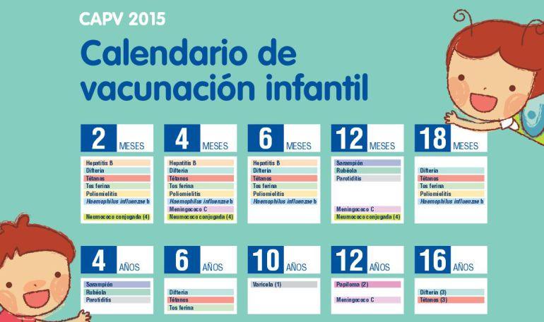 Calendario De Vacunas Infantil.Osakidetza Incluye La Vacuna Prevenar En El Calendario Infantil