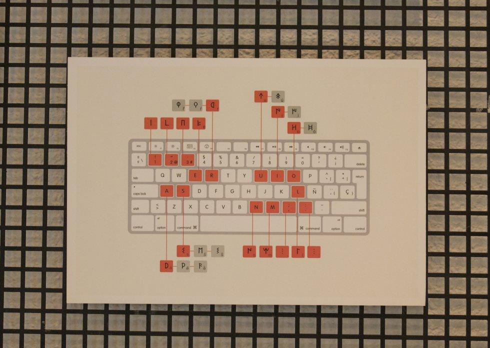 Adaptación de los caracteres al teclado realizada por Estefanía Gómez.