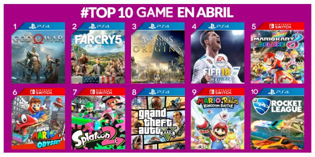 El Top 10 de abril