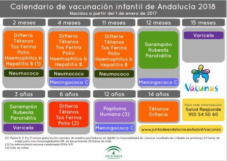Calendario Vacunal Andalucia 2019.Dos Inyecciones Mas En El Calendario Oficial De Vacunacion Podrian