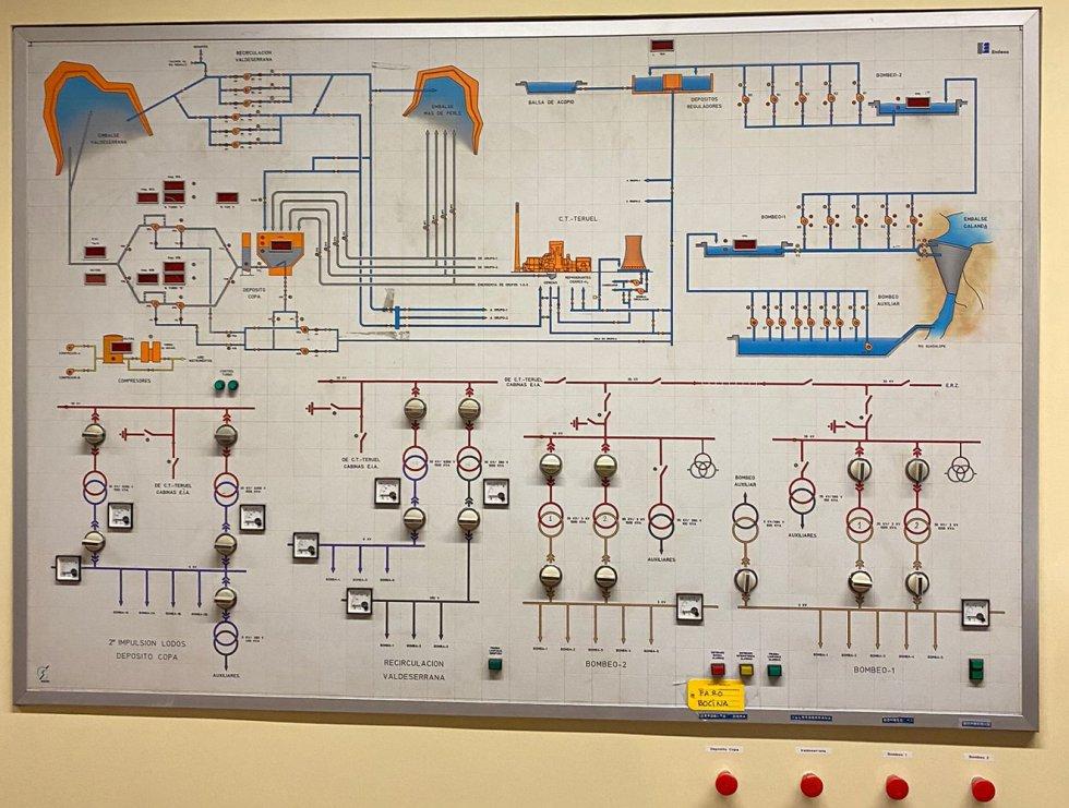 Uno de los paneles de control