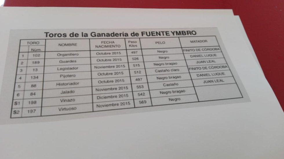 Orden del primer festejo de la Feria Taurina 2021