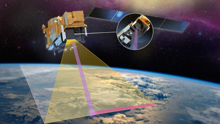 Resultado de imagen de satélites meteorologicos