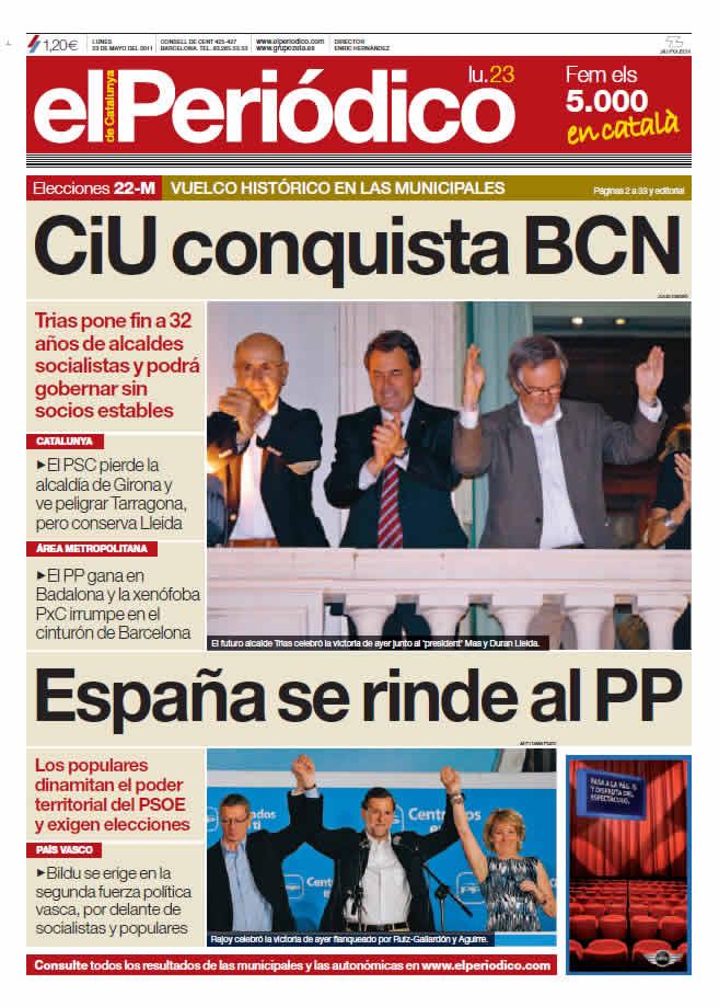 """CiU conquista BCN, España se rinde al PP"""