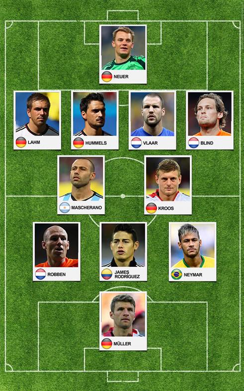 Play Fútbol  elige a los once mejores del Mundial un día después de que.   13753b8689627