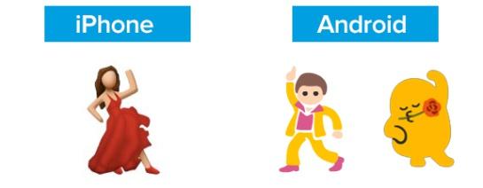 Por qué los emoticonos se ven distintos en un teléfono