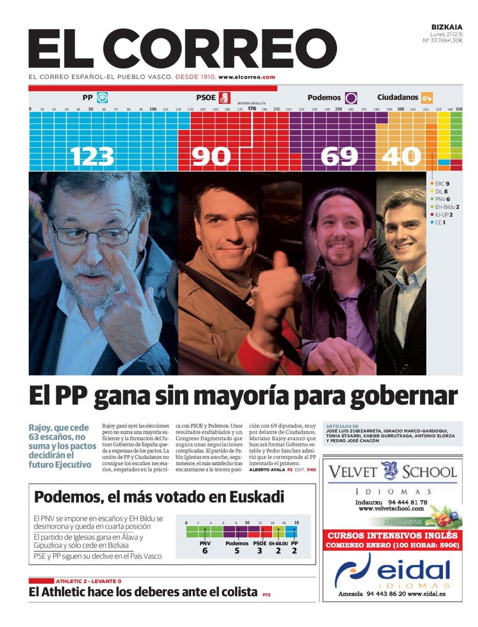 Portada de 'El Correo' del lunes 21 de diciembre de 2015.