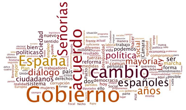 Las 44 Frases Del Discurso De Sánchez Política Cadena Ser