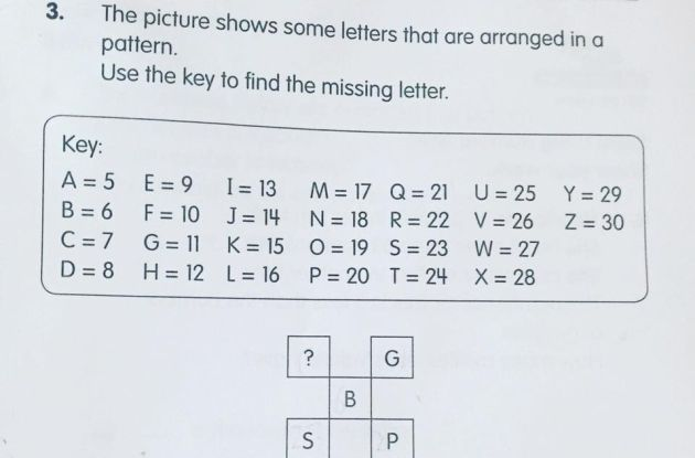 Eres Capaz De Resolver Este Problema Matemático Para Niños De