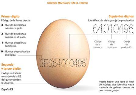 Resultado de imagen de etiqueta huevos
