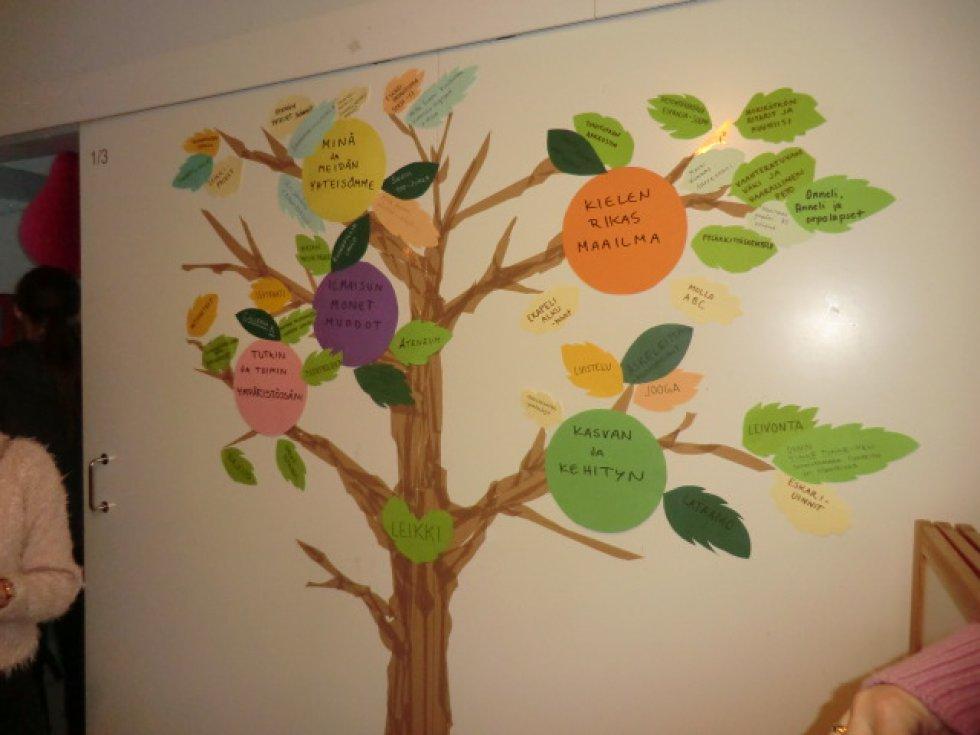 Elementos básicos del currículo que luego los profesores con cierta libertad van desarrollando.