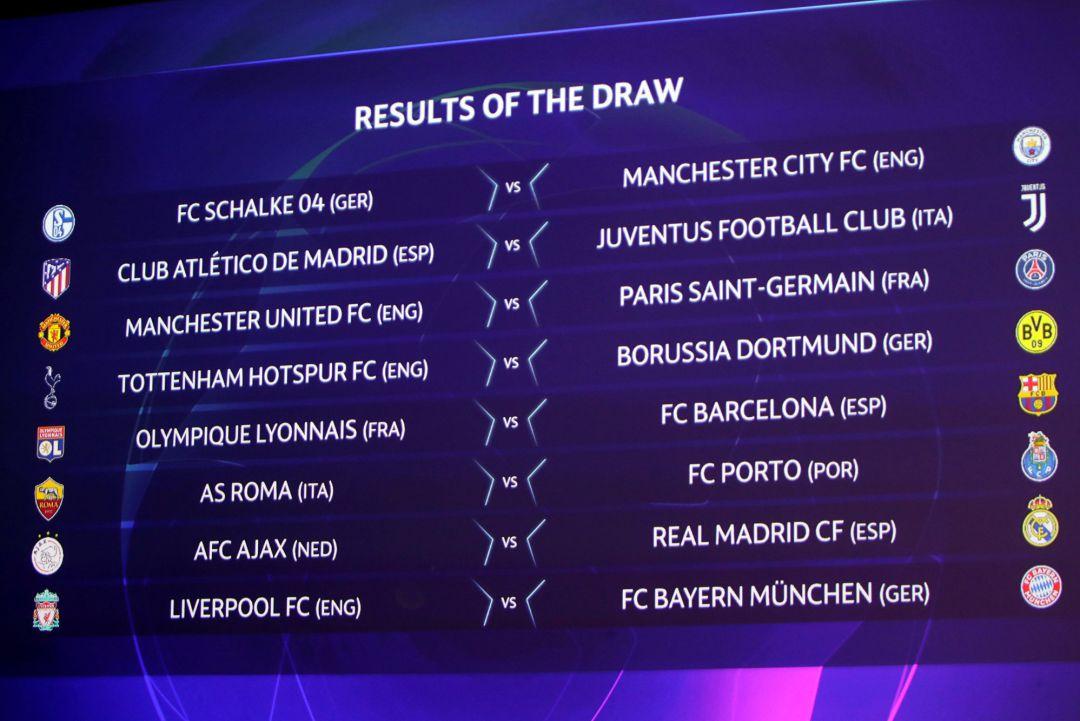 Uefa champions league 2020 tabela