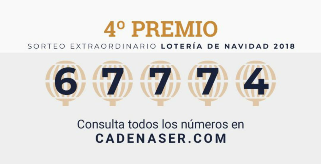 Lotería Navidad 2018: El número 67.774, un cuarto premio, deja ...