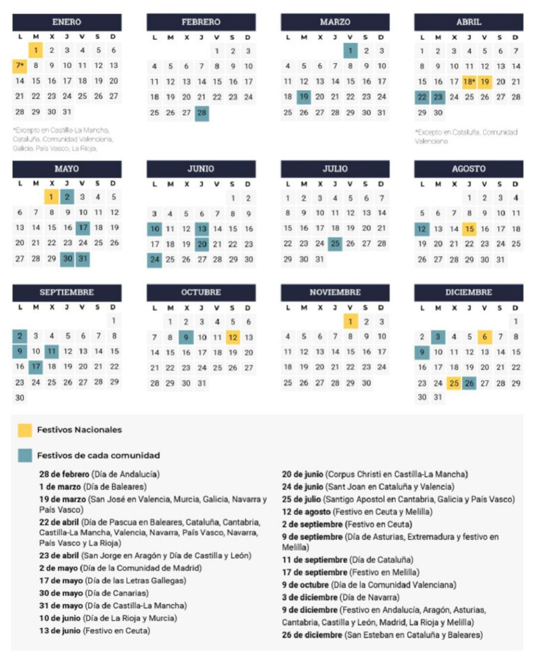 Calendario Laboral 2019 Andalucia.Festivos 2019 Consulta Los Festivos De Tu Comunidad Autonoma En El
