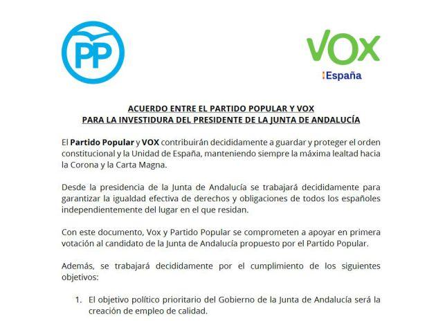 Las 37 medidas pactadas entre Vox y el PP en Andalucía.
