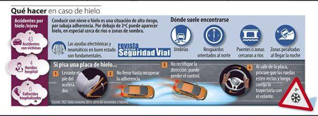 Consejos de la DGT para conducir con hielo en el asfalto.
