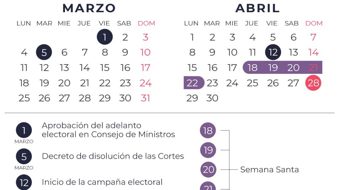 Así queda el calendario electoral hacia el 28 de abril