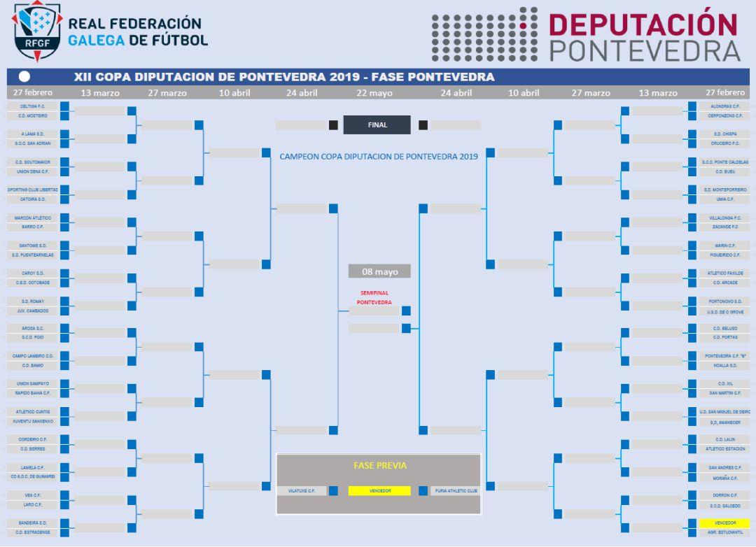 Calendario Copa.Consulta El Calendario De La Copa Diputacion Radio Pontevedra