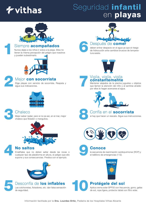 Los 10 Mandamientos Para Evitar El Ahogamiento De Niños En