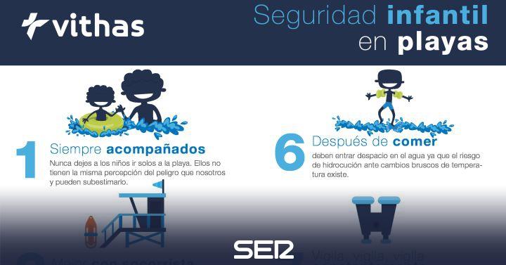6a1f2e2cd Los 10 mandamientos para evitar el ahogamiento de niños en playas y piscinas  | SER Málaga | Hoy por Hoy Málaga | Cadena SER
