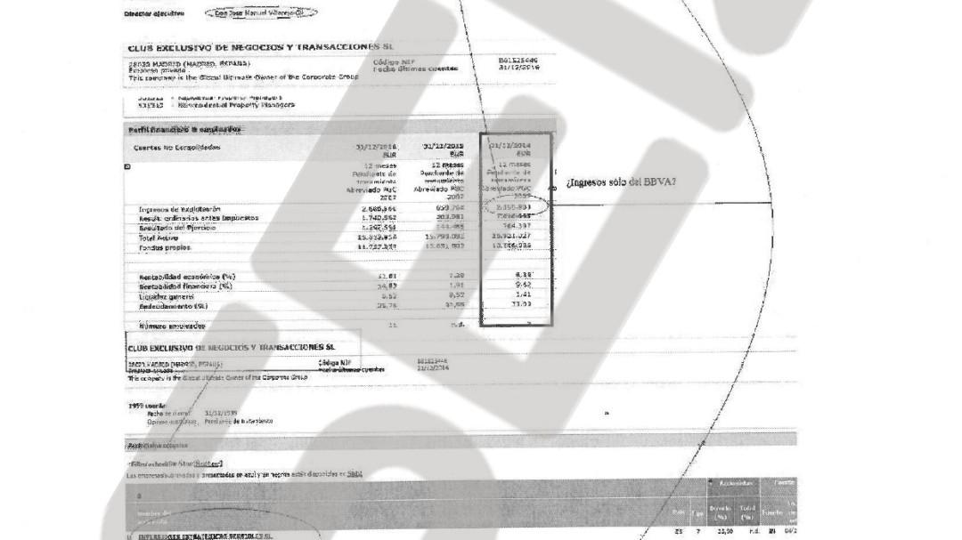 El 90% de los ingresos de las empresas de Villarejo en el año 2014 provenían del BBVA