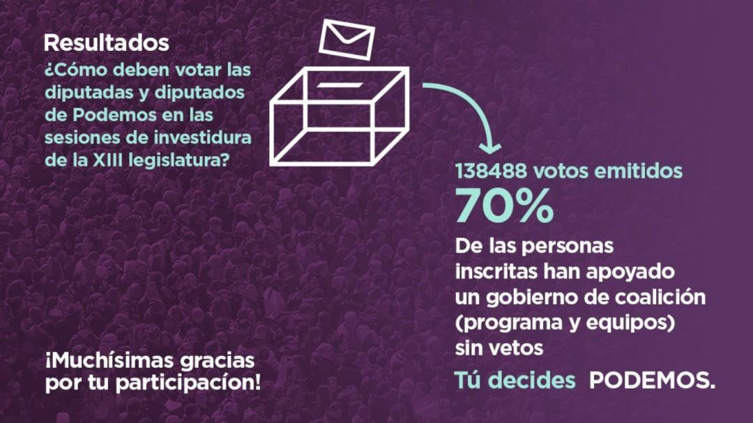 Las bases de Podemos avalan el plan de Pablo Iglesias de un gobierno de coalición sin vetos