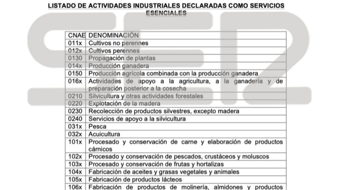 Los planes del Gobierno para endurecer el estado de alarma: estas son las nuevas medidas que baraja Sánchez