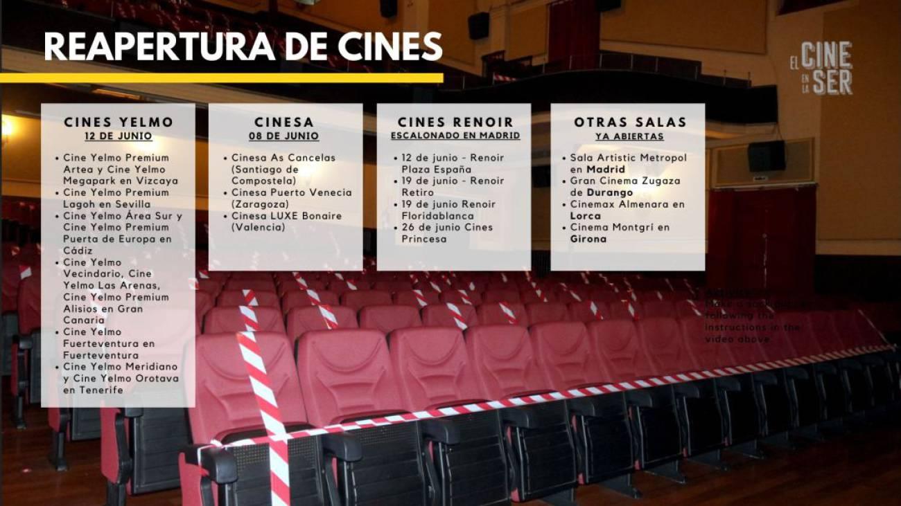 La Desescalada En Los Cines Este Es El Calendario De Reapertura De Las Salas En Cada Ciudad El Cine En La Ser Actualidad Cadena Ser