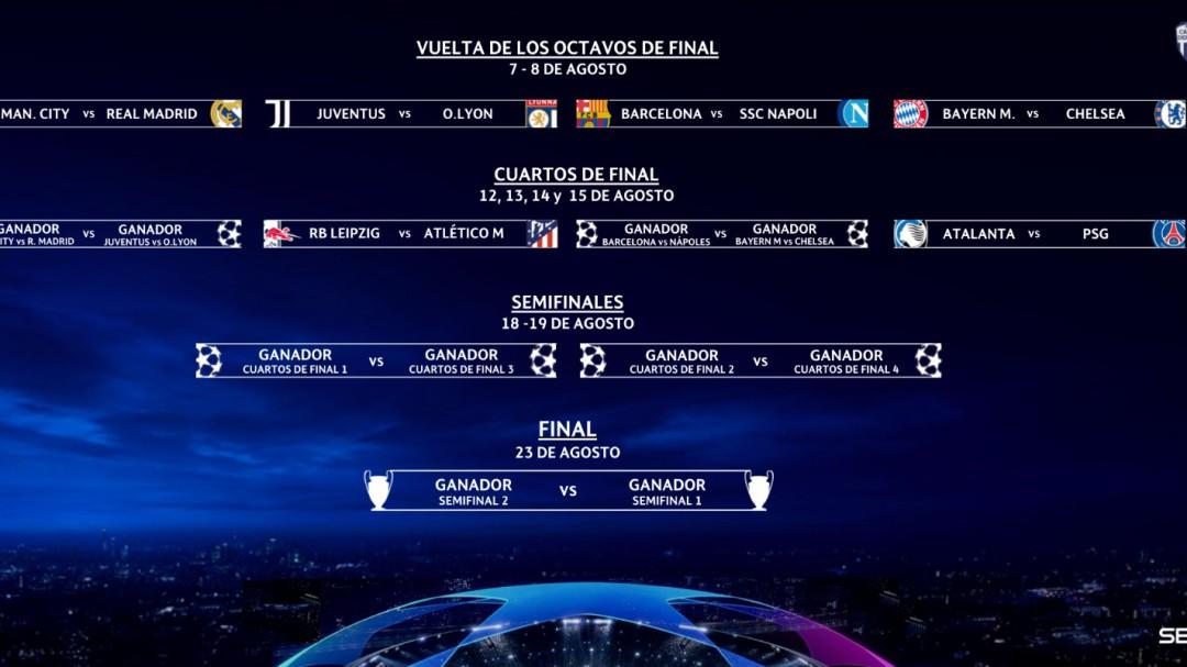 Los emparejamientos de la Champions de Lisboa: mejor suerte para Atlético que para Real Madrid y Barcelona