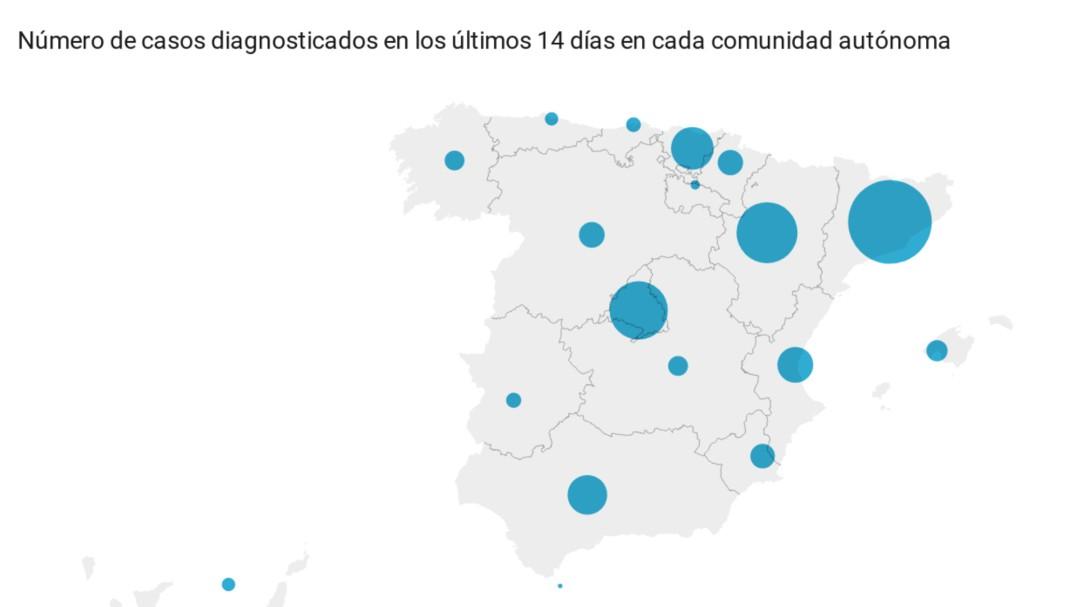La ola de rebrotes continúa en España con cerca de 600 focos activos pese a que se endurezcan las medidas