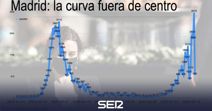 cadenaser.com